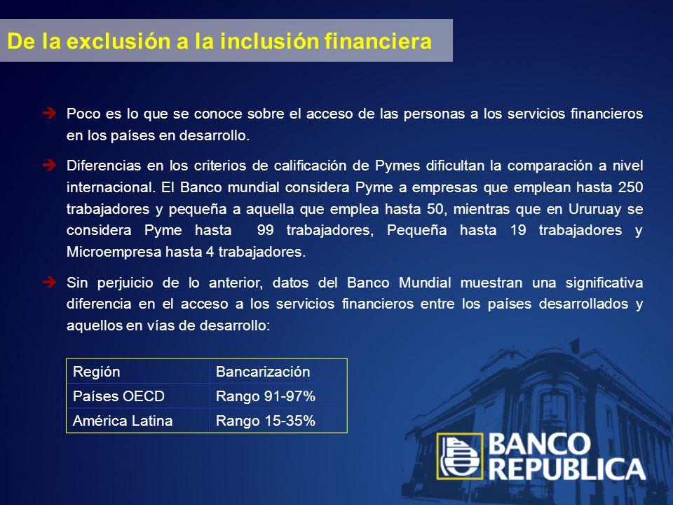Acciones recientemente implementadas hacia una mayor inclusión financiera Creación de la tarjeta MYPES, conjuntamente con la Corporación Nacional para el Desarrollo, tarjeta de crédito orientada específicamente al sector con ventajas impositivas para favorecer la formalización de las microempresas.