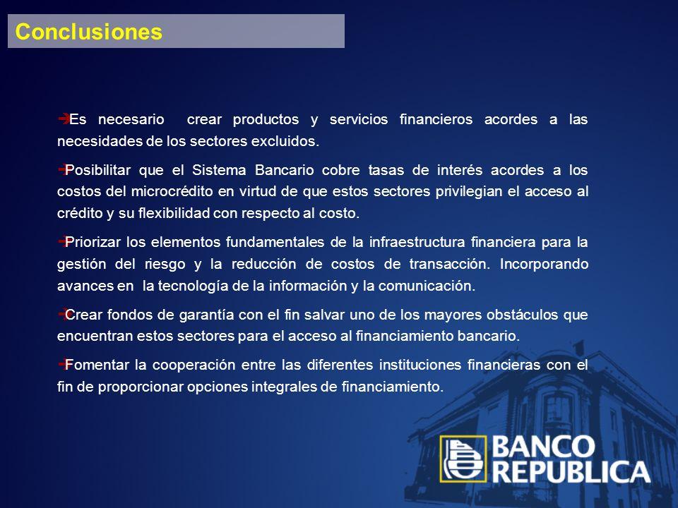 Conclusiones Es necesario crear productos y servicios financieros acordes a las necesidades de los sectores excluidos.
