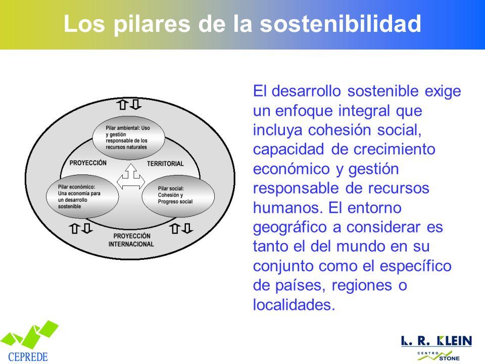 El desarrollo sostenible exige un enfoque integral que incluya cohesión social, capacidad de crecimiento económico y gestión responsable de recursos humanos.