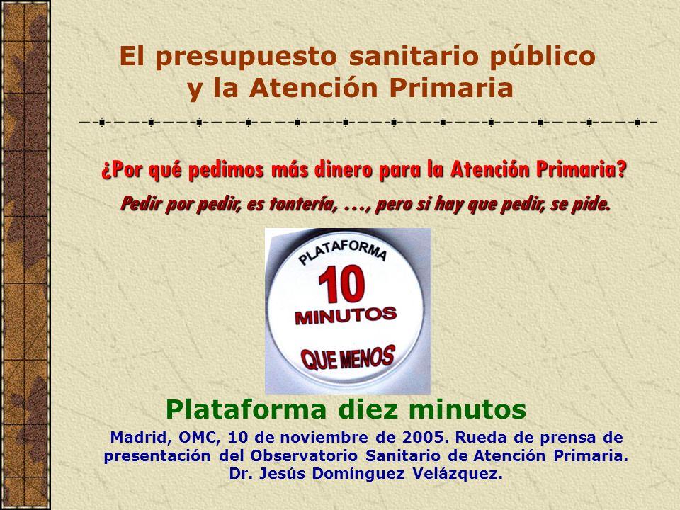 El presupuesto sanitario público y la Atención Primaria Madrid, OMC, 10 de noviembre de 2005. Rueda de prensa de presentación del Observatorio Sanitar