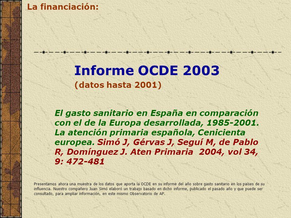 Informe OCDE 2003 (datos hasta 2001) El gasto sanitario en España en comparación con el de la Europa desarrollada, 1985-2001. La atención primaria esp
