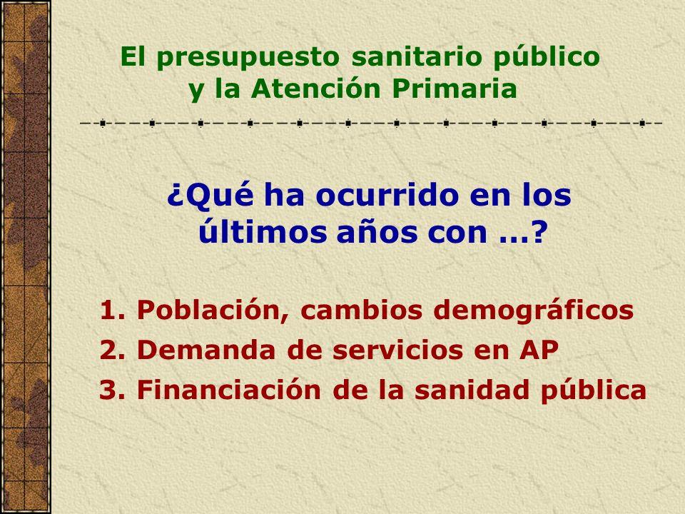 1. Población, cambios demográficos 2. Demanda de servicios en AP 3. Financiación de la sanidad pública El presupuesto sanitario público y la Atención