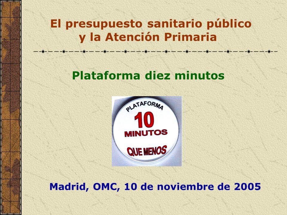 El presupuesto sanitario público y la Atención Primaria Madrid, OMC, 10 de noviembre de 2005 Plataforma diez minutos