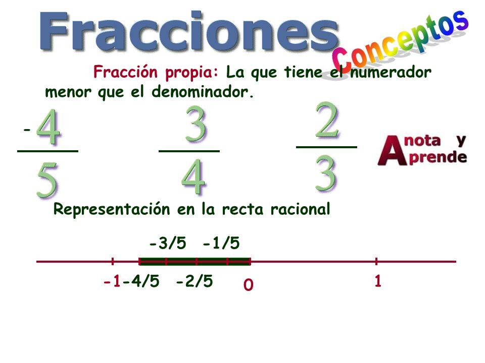 Fracción propia: La que tiene el numerador menor que el denominador. Representación en la recta racional 0 1 - -1/5 -2/5 -3/5 -4/5