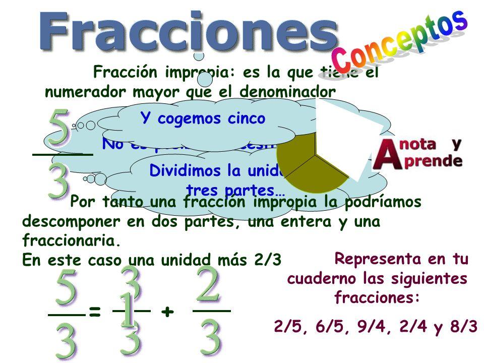Fracción impropia: es la que tiene el numerador mayor que el denominador ¿Cómo? No es posible, necesitamos otra unidad Dividimos la unidad en tres par