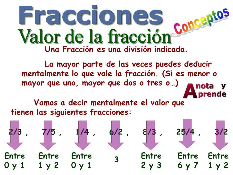 Una Fracción es una división indicada. La mayor parte de las veces puedes deducir mentalmente lo que vale la fracción. (Si es menor o mayor que uno, m