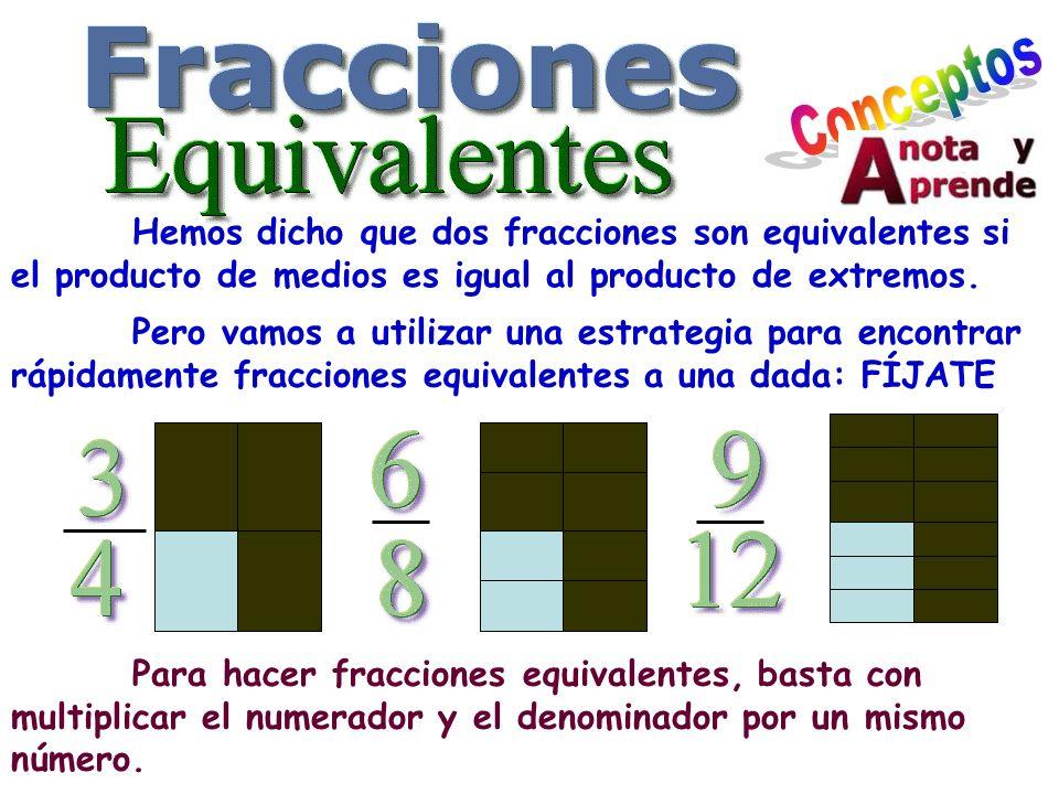 Hemos dicho que dos fracciones son equivalentes si el producto de medios es igual al producto de extremos.