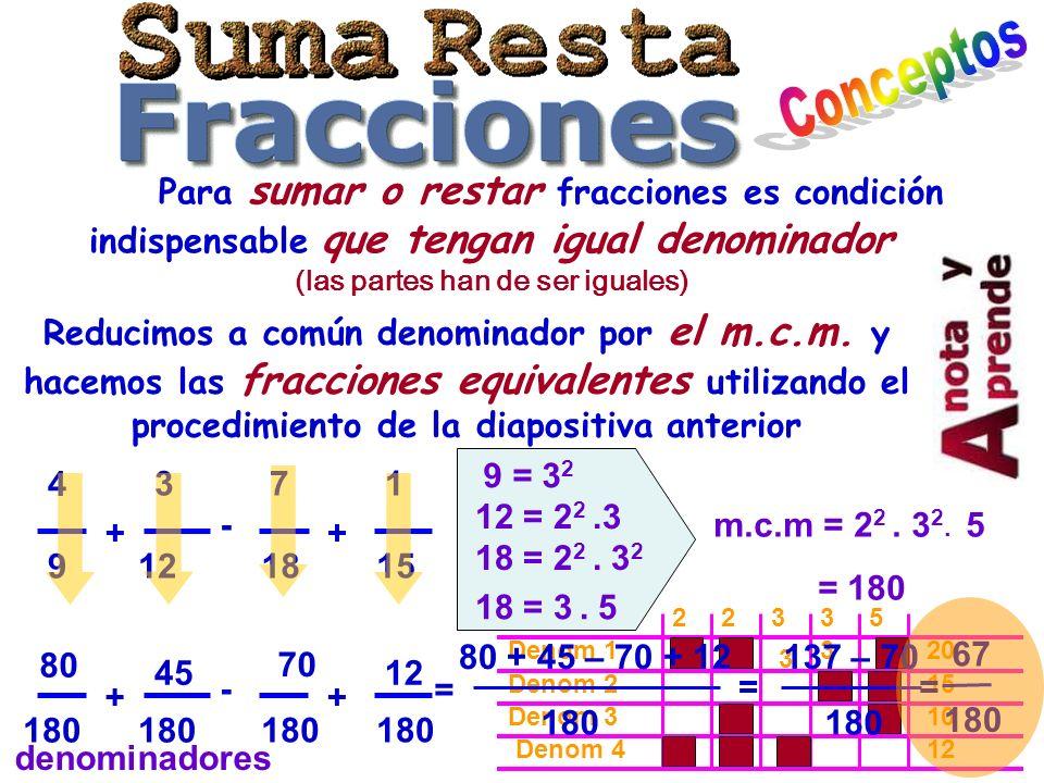 Para sumar o restar fracciones es condición indispensable que tengan igual denominador (las partes han de ser iguales) Reducimos a común denominador por el m.c.m.