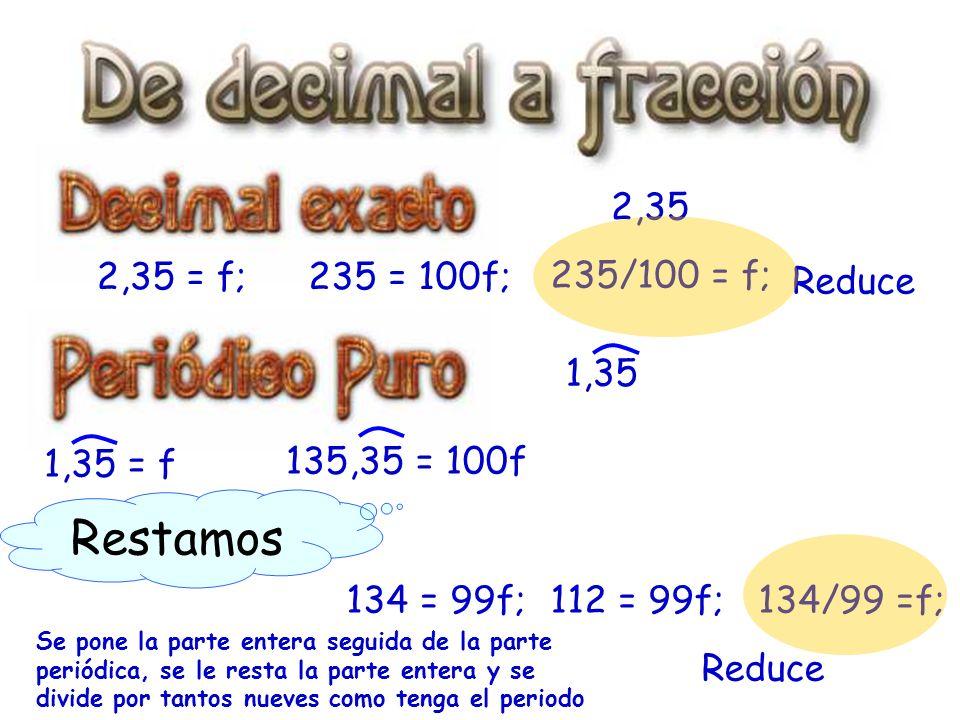 134/99 =f; 2,35 = f; 2,35 235 = 100f; 235/100 = f; Reduce 1,35 1,35 = f 135,35 = 100f Restamos 134 = 99f;112 = 99f; Reduce Se pone la parte entera seguida de la parte periódica, se le resta la parte entera y se divide por tantos nueves como tenga el periodo