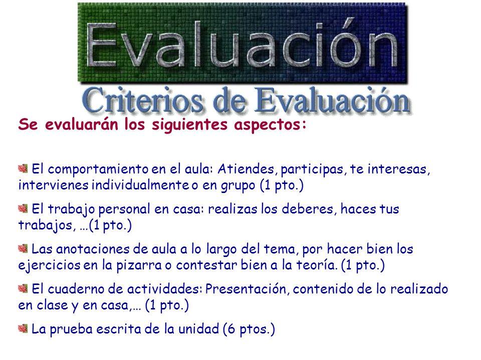 Se evaluarán los siguientes aspectos: El comportamiento en el aula: Atiendes, participas, te interesas, intervienes individualmente o en grupo (1 pto.