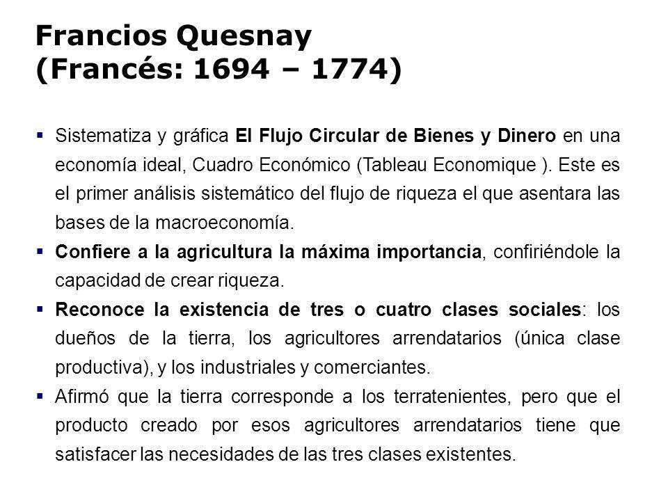 Francios Quesnay (Francés: 1694 – 1774) Sistematiza y gráfica El Flujo Circular de Bienes y Dinero en una economía ideal, Cuadro Económico (Tableau Ec