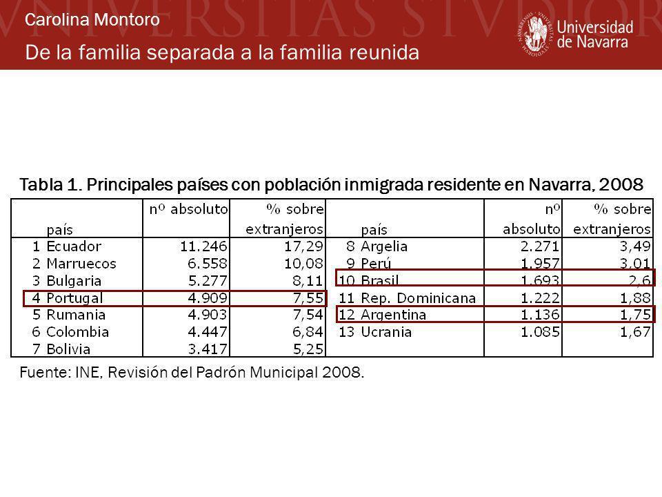 De la familia separada a la familia reunida Carolina Montoro Tabla 1. Principales países con población inmigrada residente en Navarra, 2008 Fuente: IN