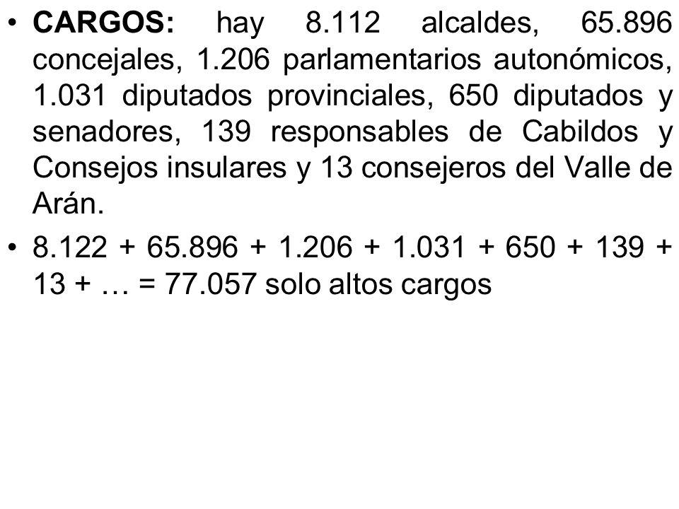 COCHES: el lujo de muchos dirigentes autonómicos les lleva a sentar sus posaderas en automóviles de más de 100.000 euros. Gallardón, el alcalde de Mad