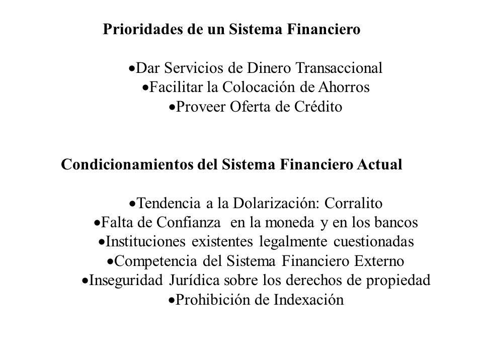 Prioridades de un Sistema Financiero Dar Servicios de Dinero Transaccional Facilitar la Colocación de Ahorros Proveer Oferta de Crédito Condicionamien