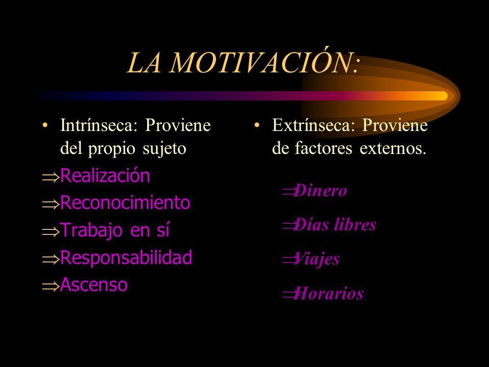 ¿Qué es la motivación? La fuerza psicológica por medio de la cual el individuo desarrolla un trabajo