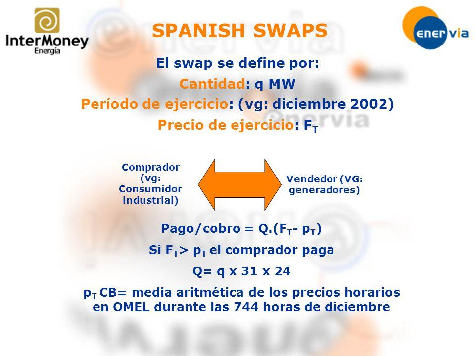 Pago/cobro = Q.(F T - p T ) Si F T > p T el comprador paga Q= q x 31 x 24 p T CB= media aritmética de los precios horarios en OMEL durante las 744 hor