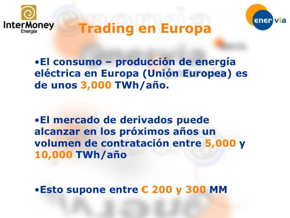 El consumo – producción de energía eléctrica en Europa (Unión Europea) es de unos 3,000 TWh/año. El mercado de derivados puede alcanzar en los próximo