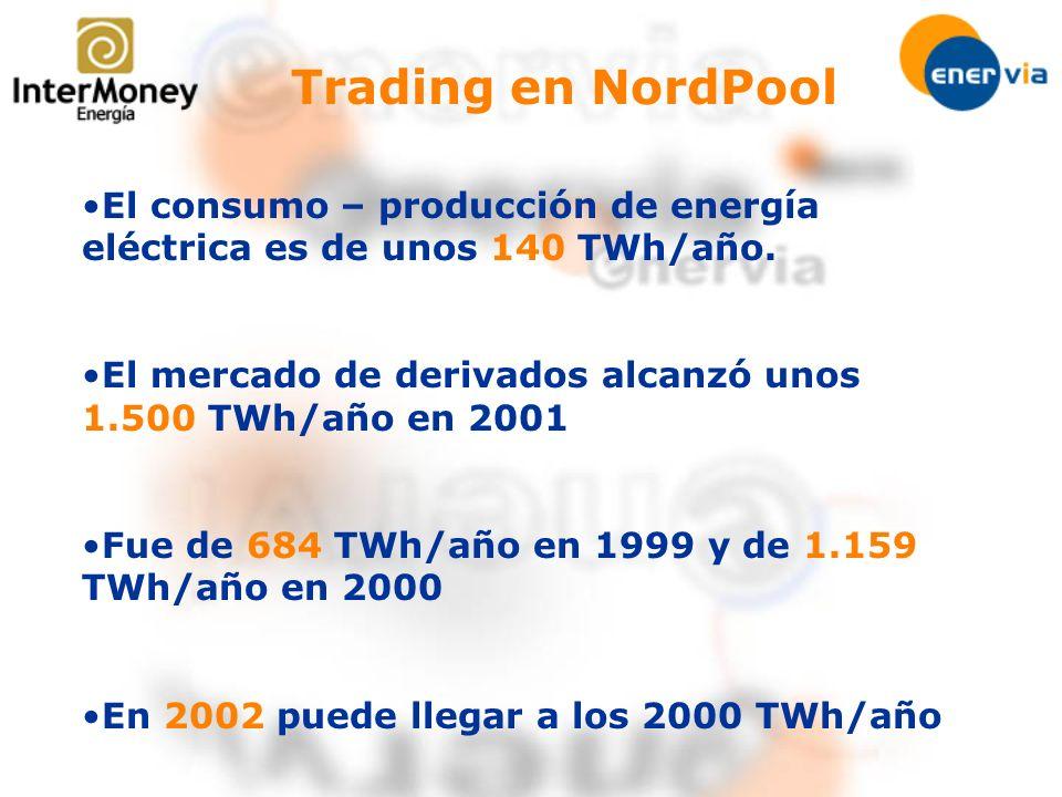Trading en NordPool El consumo – producción de energía eléctrica es de unos 140 TWh/año. El mercado de derivados alcanzó unos 1.500 TWh/año en 2001 Fu