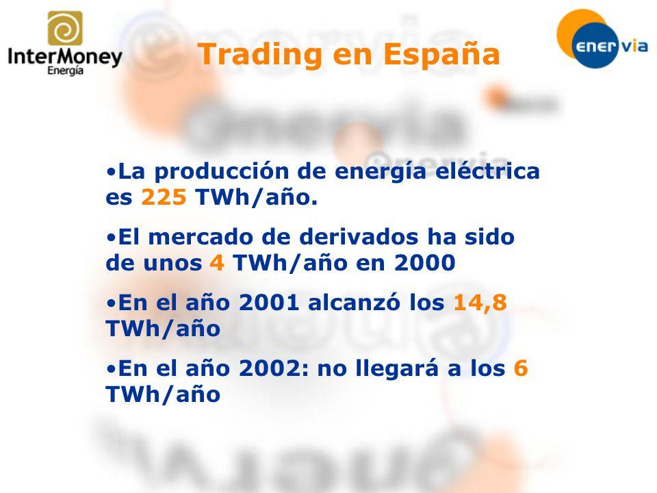 Trading en España La producción de energía eléctrica es 225 TWh/año. El mercado de derivados ha sido de unos 4 TWh/año en 2000 En el año 2001 alcanzó