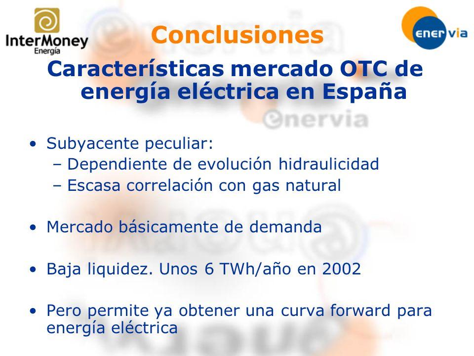 Conclusiones Características mercado OTC de energía eléctrica en España Subyacente peculiar: –Dependiente de evolución hidraulicidad –Escasa correlaci