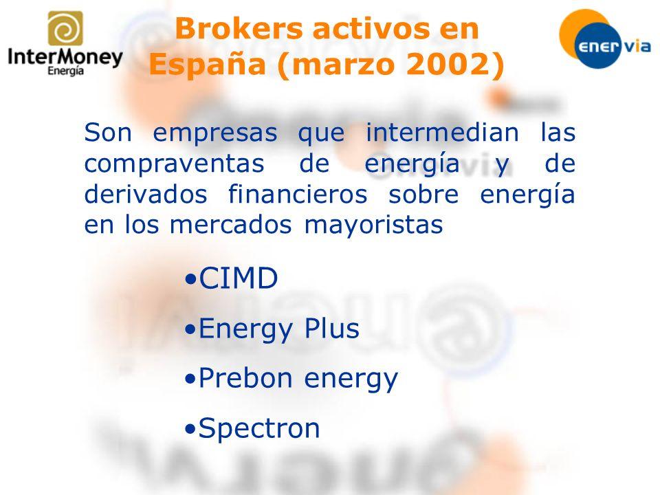 Brokers activos en España (marzo 2002) CIMD Energy Plus Prebon energy Spectron Son empresas que intermedian las compraventas de energía y de derivados