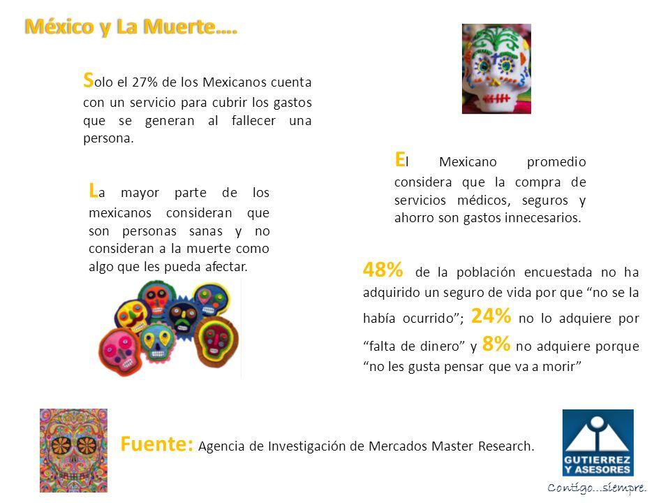 México y La Muerte….México y La Muerte….