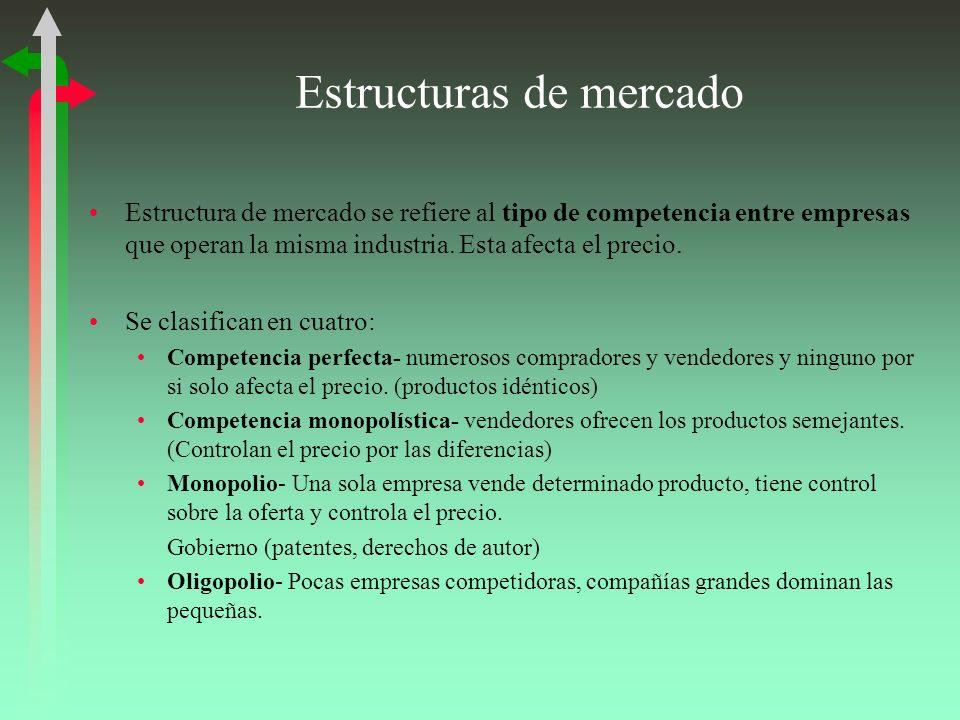 Estructuras de mercado Estructura de mercado se refiere al tipo de competencia entre empresas que operan la misma industria. Esta afecta el precio. Se