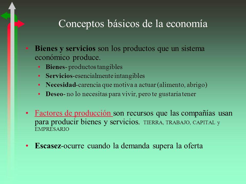 Conceptos básicos de la economía Bienes y servicios son los productos que un sistema económico produce. Bienes- productos tangibles Servicios-esencial
