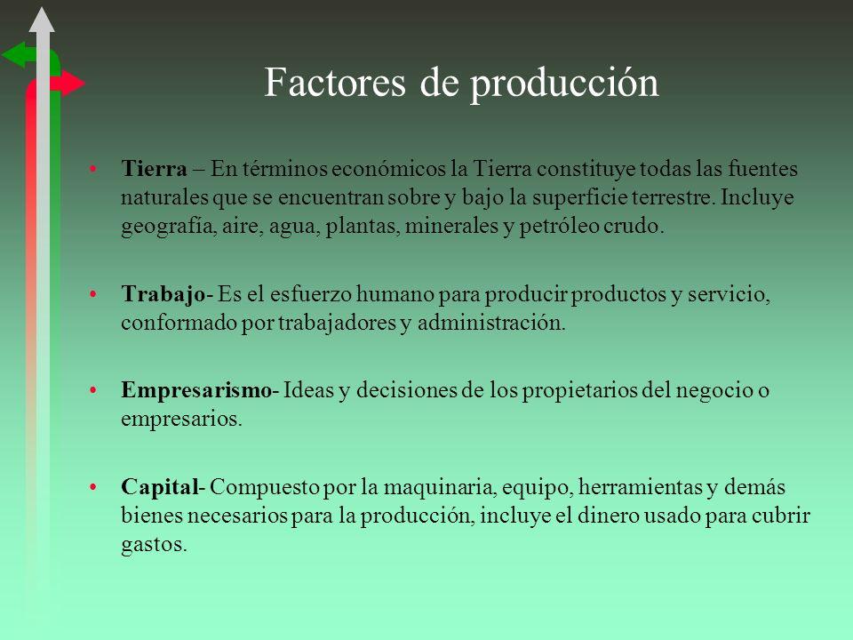 Factores de producción Tierra – En términos económicos la Tierra constituye todas las fuentes naturales que se encuentran sobre y bajo la superficie t
