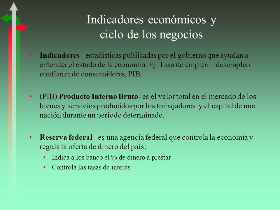 Indicadores económicos y ciclo de los negocios Indicadores - estadísticas publicadas por el gobierno que ayudan a entender el estado de la economía. E
