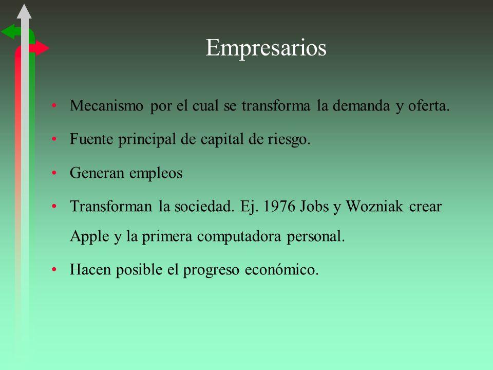 Empresarios Mecanismo por el cual se transforma la demanda y oferta. Fuente principal de capital de riesgo. Generan empleos Transforman la sociedad. E