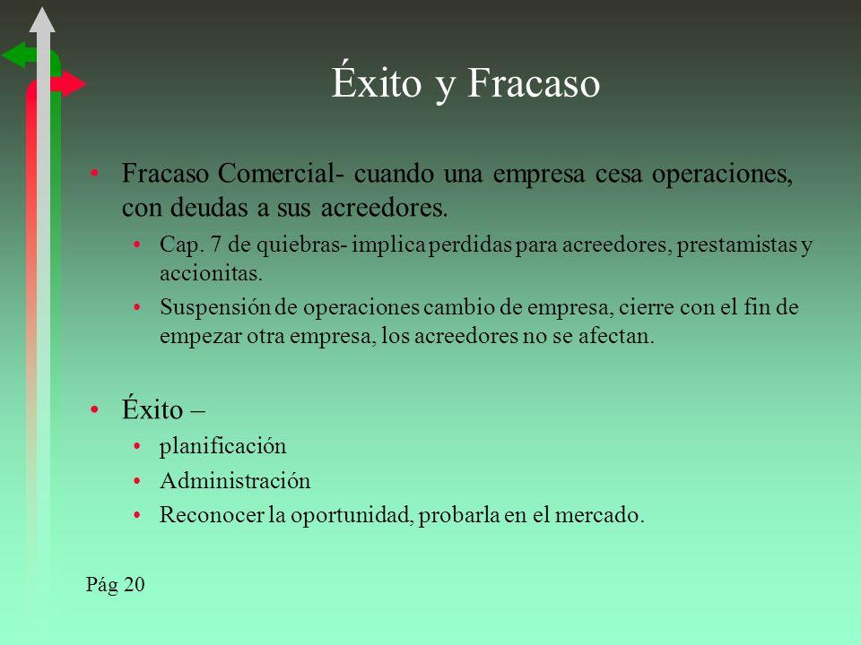 Éxito y Fracaso Fracaso Comercial- cuando una empresa cesa operaciones, con deudas a sus acreedores.