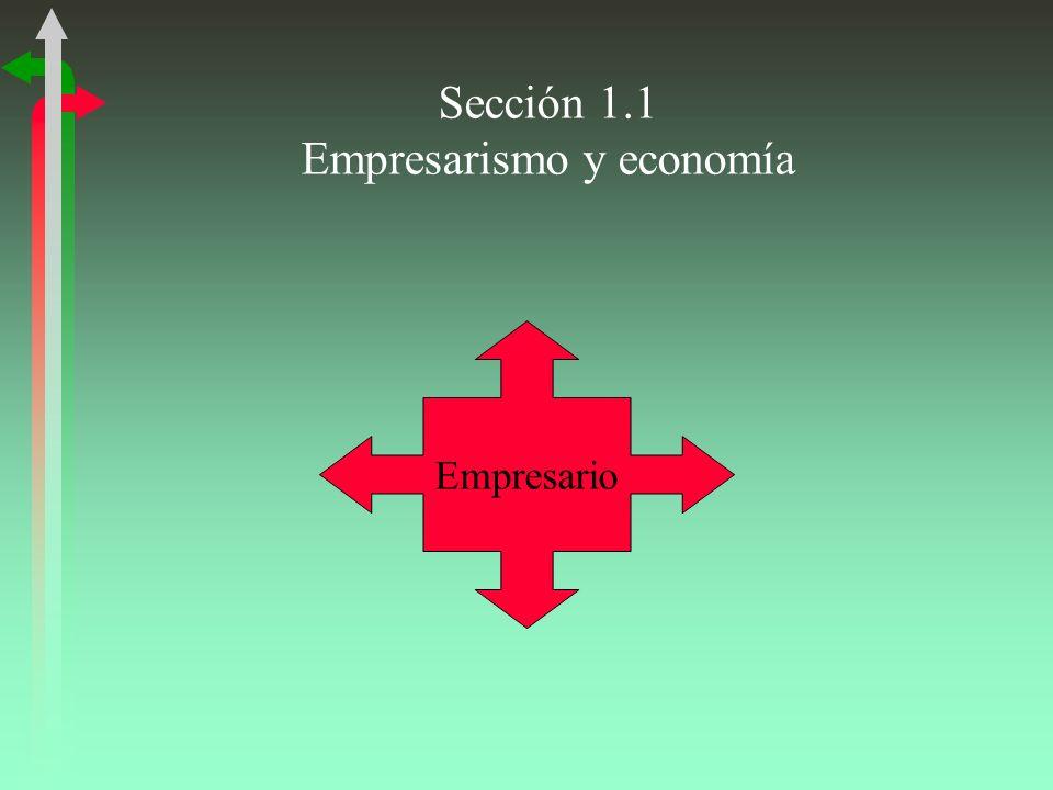Sección 1.1 Empresarismo y economía Empresario