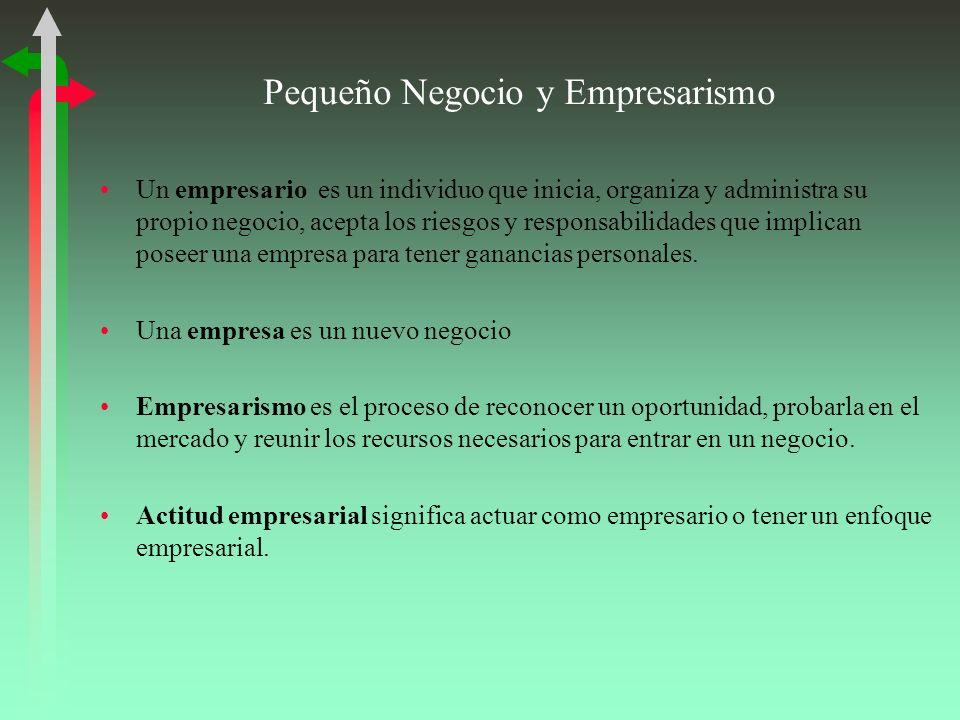 Pequeño Negocio y Empresarismo Un empresario es un individuo que inicia, organiza y administra su propio negocio, acepta los riesgos y responsabilidad