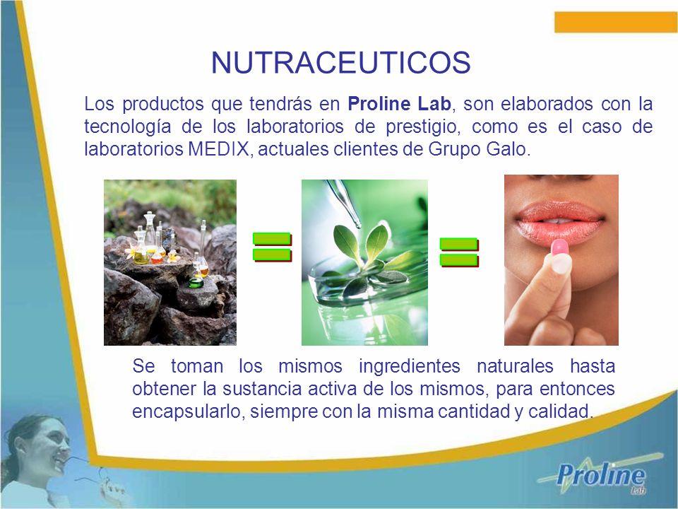Los productos que tendrás en Proline Lab, son elaborados con la tecnología de los laboratorios de prestigio, como es el caso de laboratorios MEDIX, ac
