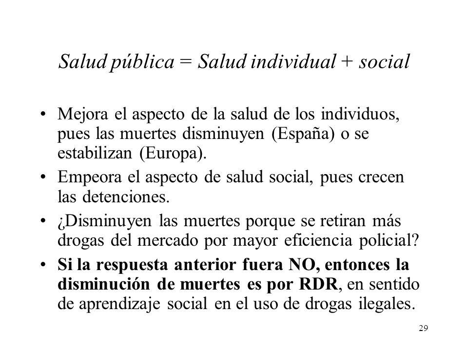 29 Salud pública = Salud individual + social Mejora el aspecto de la salud de los individuos, pues las muertes disminuyen (España) o se estabilizan (E
