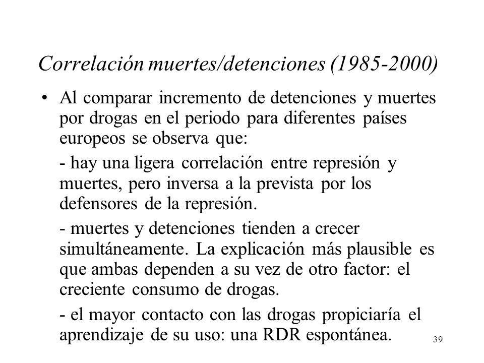 39 Correlación muertes/detenciones (1985-2000) Al comparar incremento de detenciones y muertes por drogas en el periodo para diferentes países europeo