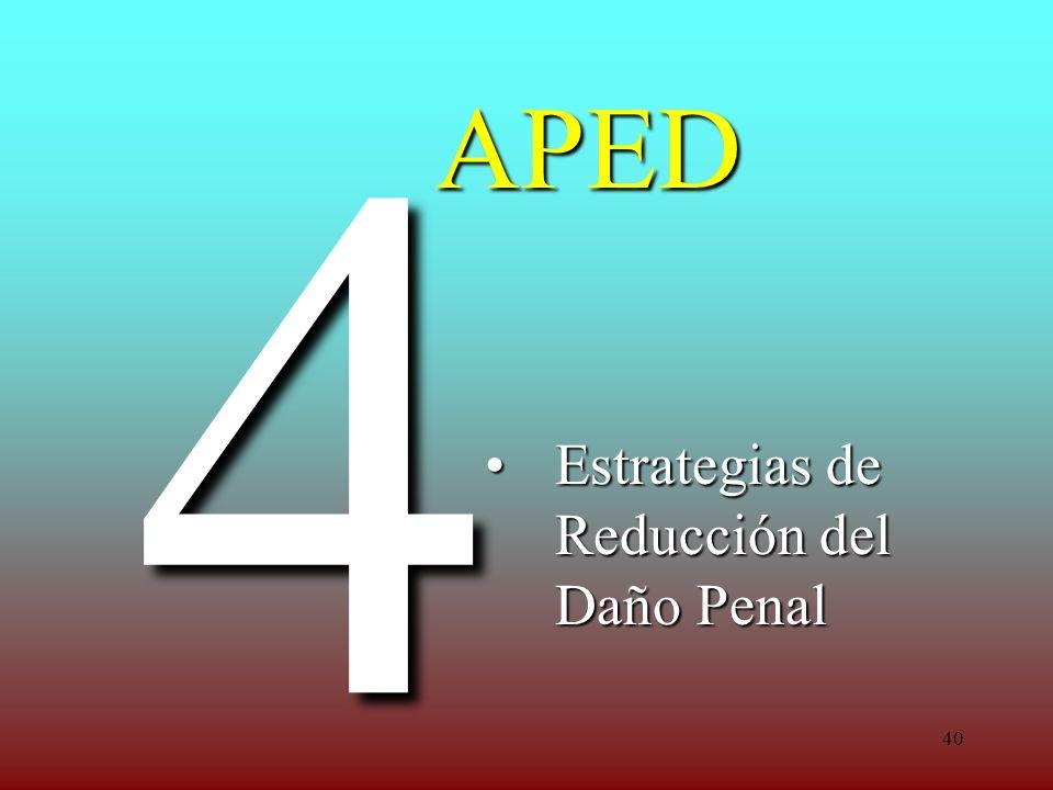 40 APED Estrategias de Reducción del Daño PenalEstrategias de Reducción del Daño Penal 4