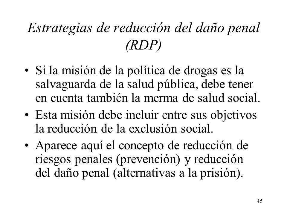 45 Estrategias de reducción del daño penal (RDP) Si la misión de la política de drogas es la salvaguarda de la salud pública, debe tener en cuenta tam