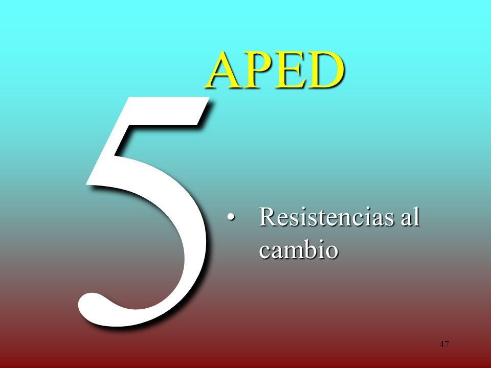 47 APED Resistencias al cambioResistencias al cambio 5