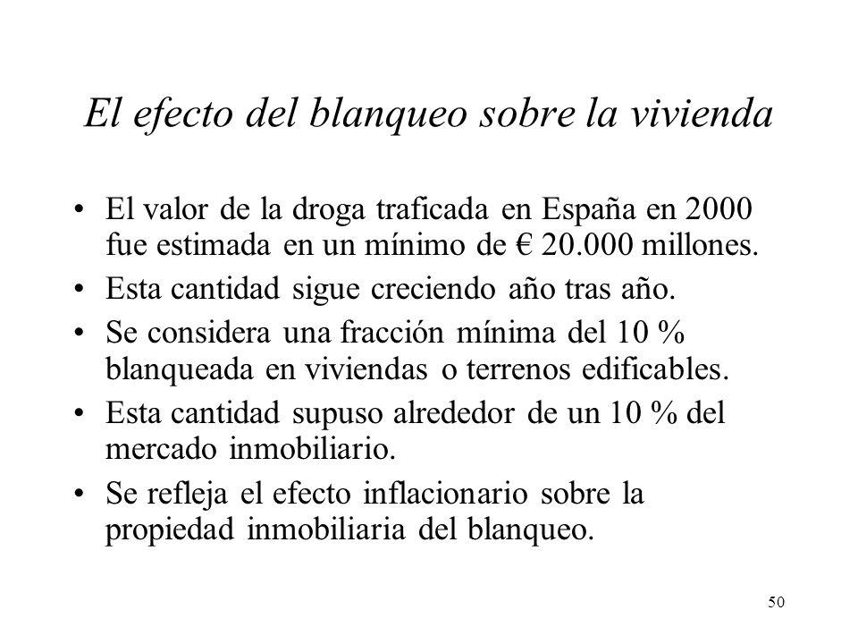 50 El efecto del blanqueo sobre la vivienda El valor de la droga traficada en España en 2000 fue estimada en un mínimo de 20.000 millones. Esta cantid