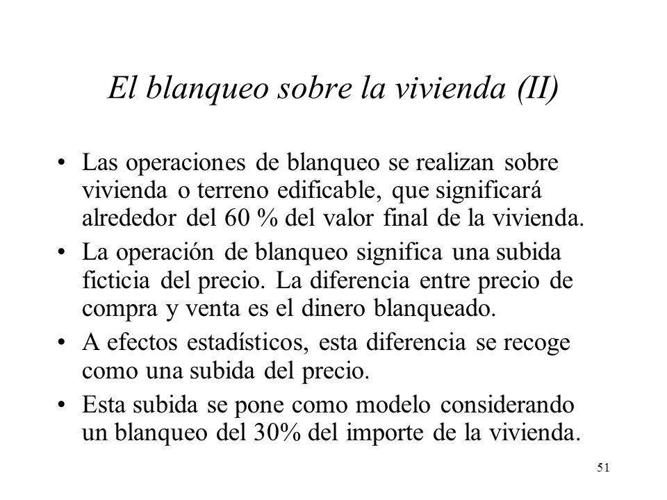 51 El blanqueo sobre la vivienda (II) Las operaciones de blanqueo se realizan sobre vivienda o terreno edificable, que significará alrededor del 60 %