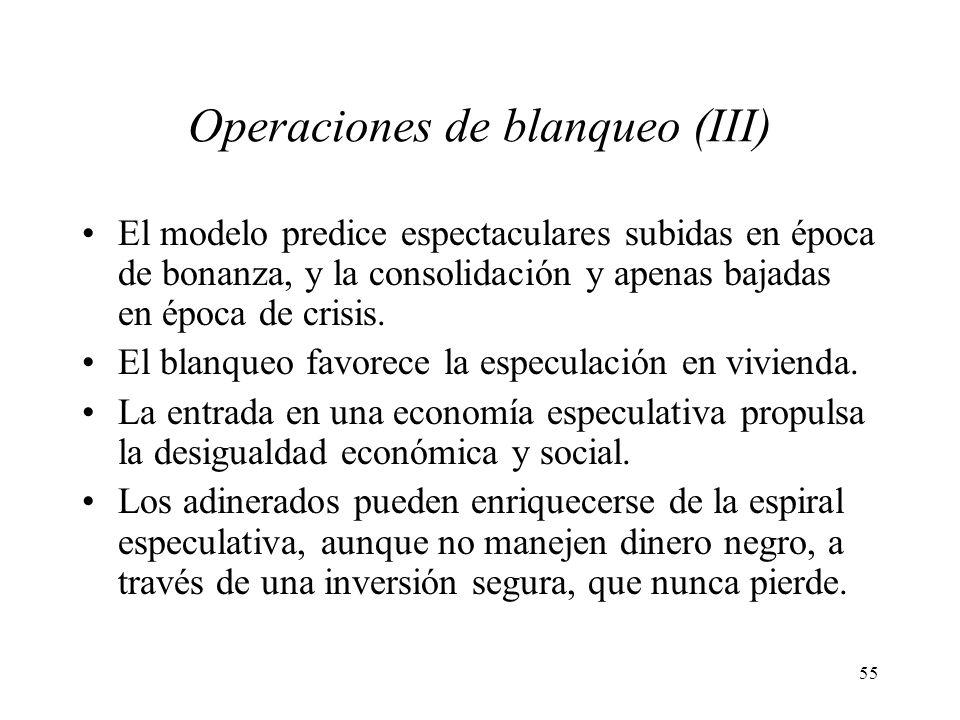 55 Operaciones de blanqueo (III) El modelo predice espectaculares subidas en época de bonanza, y la consolidación y apenas bajadas en época de crisis.