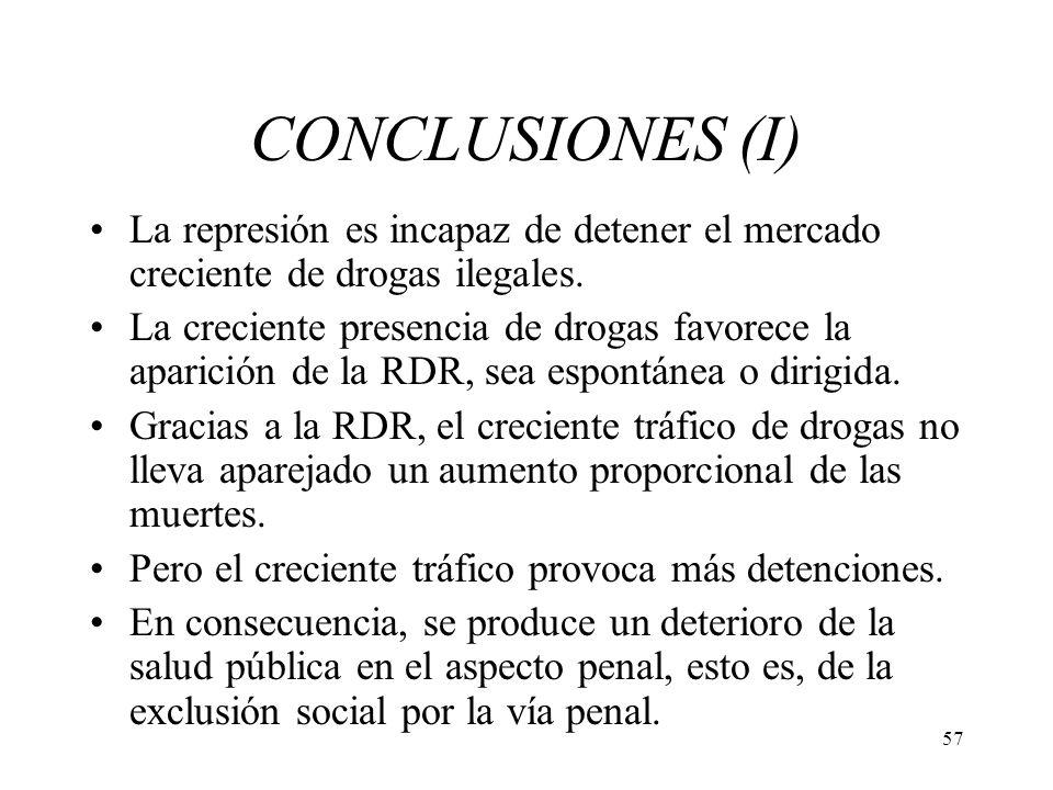 57 CONCLUSIONES (I) La represión es incapaz de detener el mercado creciente de drogas ilegales. La creciente presencia de drogas favorece la aparición