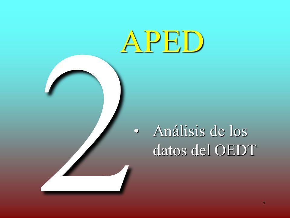 7 APED Análisis de los datos del OEDTAnálisis de los datos del OEDT 2