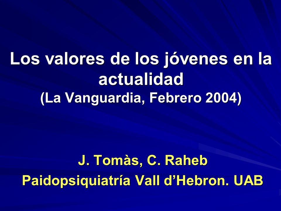 Los valores de los jóvenes en la actualidad (La Vanguardia, Febrero 2004) J.