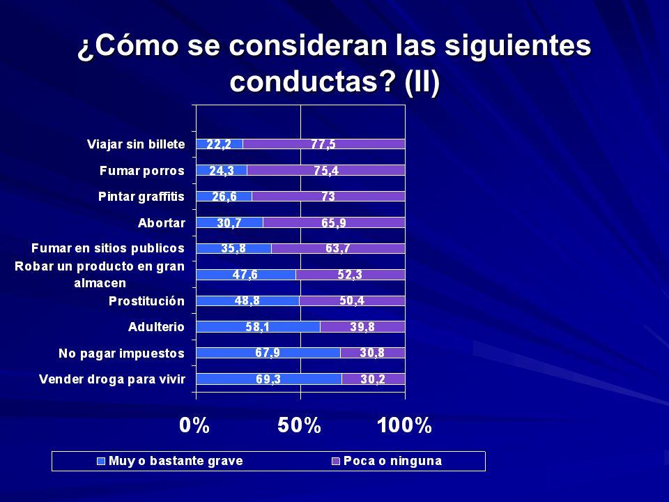 ¿Cómo se consideran las siguientes conductas (II)