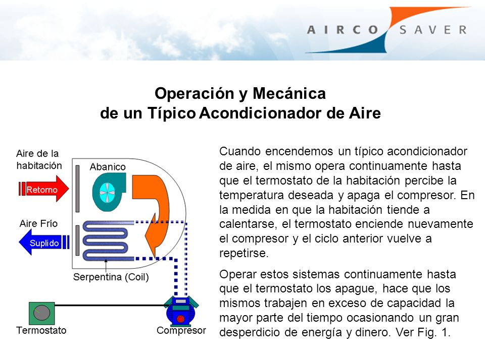 Operación y Mecánica de un Típico Acondicionador de Aire Cuando encendemos un típico acondicionador de aire, el mismo opera continuamente hasta que el
