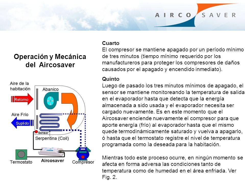 Operación y Mecánica del Aircosaver Cuarto El compresor se mantiene apagado por un período mínimo de tres minutos (tiempo mínimo requerido por los man