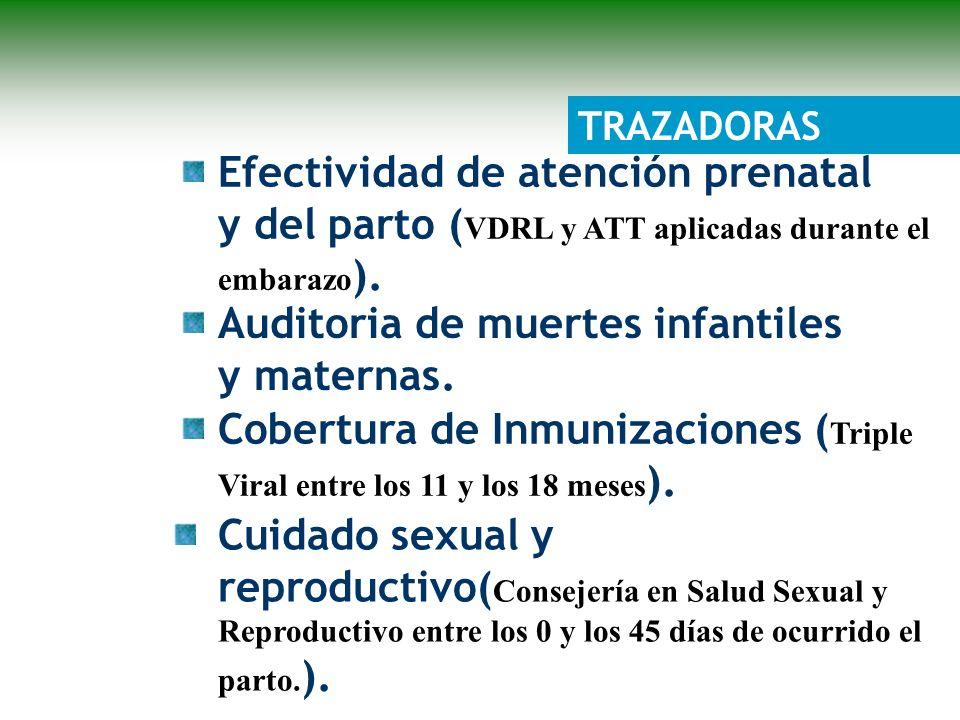 Auditoria de muertes infantiles y maternas.